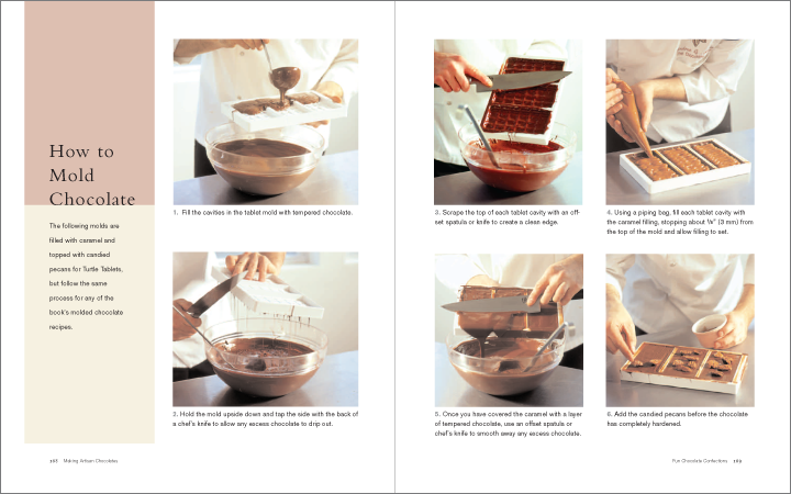 Artisan Chocolate text spread-9