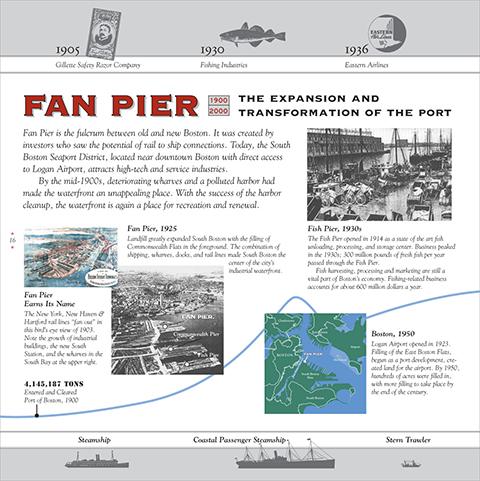 Harborpark timeline